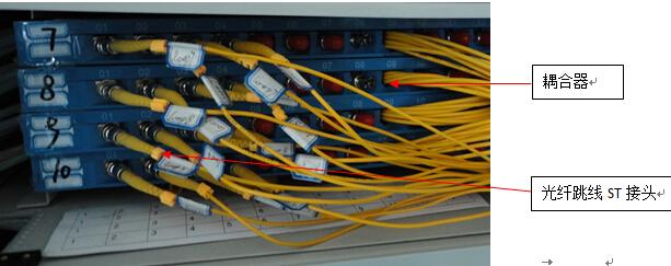 光纤接线盒在变频柜平